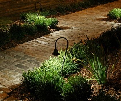 Types of Landscaping Lights